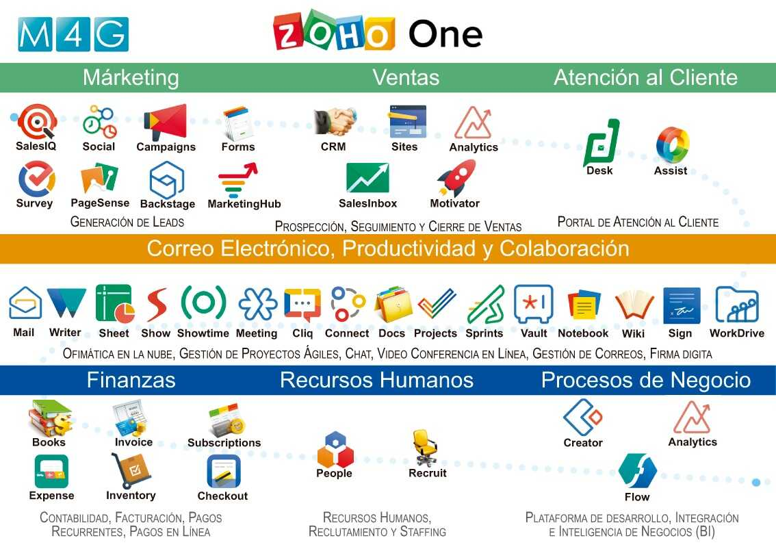 zoho_one_update_optimized